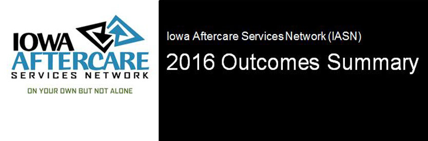 Iowa Aftercare Services Network logo and survey results title.